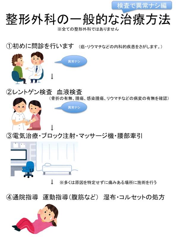 整形外科の一般的な治療方法